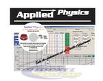 Clutch Adjusting Software APP-PHY 2